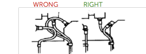 direct-routing-hose